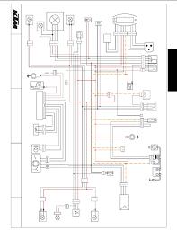 ktm 450 wiring diagram wiring diagram land 2003 ktm wiring diagrams wiring diagram data yamaha blaster wiring diagram ktm 450 wiring diagram