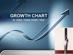 New Who Growth Chart New Who Growth Chart Authorstream