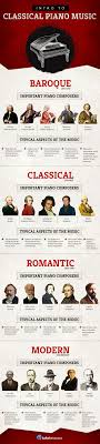 best ideas about classical music classical music intro to classical piano music styles infographic takelessons com