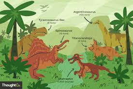 Dinosaur Time Periods Chart The 20 Biggest Dinosaurs And Prehistoric Reptiles