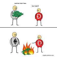 Bitcoin memes,crypto memes,bitcoin bull market,bitcoin price. Here Are All The Dankest Crypto Memes Of 2016 News Bitcoin News