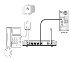 modem wiring diagram wiring diagrams value cable and dsl modem to router diagram of the home connects wiring comcast modem wiring diagram