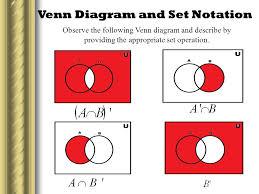 Set Operations And Venn Diagram Solving Problems Using Venn Diagram Mr Albert F Perez June 29 Ppt