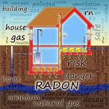 radon mitigation system diy. Is Your Radon Mitigation System Labeled Properly RDS Diy