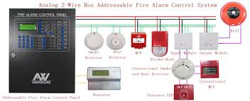 addressable fire alarm system analog 2 wire 100 200 324 addresses fire alarm slc loop at Fire Alarm Device Wiring