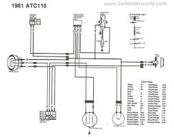 3 wheeler world tech help honda wiring diagrams atc110 1981