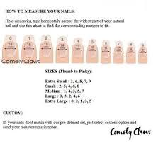 35 Matter Of Fact Nail Shape Chart