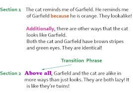 transition words an overview part of speech section transition examples of common transition words