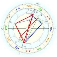 Steno Chart Steno Astro Databank