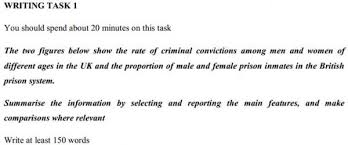 Minutes To Percentage Chart Crime In Uk Ielts Task 1 Preparation For And Help With