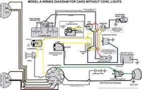 model a wiring diagram model image wiring diagram ford model a wiring diagram wiring diagram on model a wiring diagram