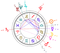 The Weeknd Birth Chart 16 Luxury Astrotheme Birth Chart