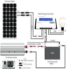 wiring solar panels system wiring diagram net solar panel wires