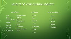 reflective essay what is your cultural identity ppt  3 aspects of your cultural identity age ethnic