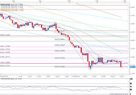 Eur Usd Rebound Vulnerable To Ecbs 2017 Forecasts 1 1300