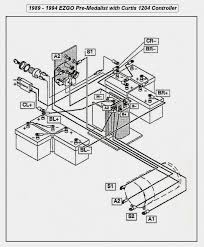 yamaha g22e wiring diagram wiring diagram schema yamaha g22e wiring diagram wiring diagram online yamaha golf cart wiring diagram 1992 ezgo marathon wiring