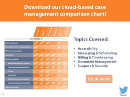 Document Management Systems Comparison Chart How To Choose The Right Legal Practice Management System