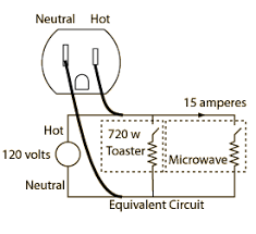 household electric circuits a non polarized plug have the switch in the neutral leg and thus be a shock hazard even when it is switched off