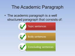academic writing for graduate students i engl dl the academic  2 the academic paragraph the academic paragraph is a well structured paragraph that consists of topic sentences body sentences concluding sentences