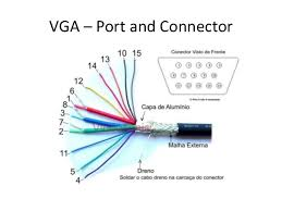 wiring diagram vga to dvi cable the wiring diagram vga cable wiring diagram nilza wiring diagram
