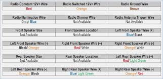 2013 vw jetta radio wiring diagram bioart me 2015 jetta radio wiring diagram 2001 vw jetta stereo wiring diagram beyondbrewing