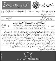 New Jobs New Job In Pakistan Railways Apply Now Pakistan Railway