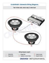 wiring 4 ohm subs to mono sub amp car audio car audio wiring 4 ohm subs to mono sub amp