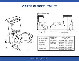 diffe toilet sizes