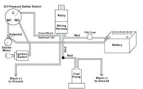 lovett bilge pump wiring diagram wiring diagram schematics johnson bilge pump switch wiring diagram lovett bilge pump wiring diagram wiring diagrams bilge pump switch wiring lovett bilge pump wiring diagram