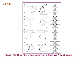 3 phase wye wiring diagram car wiring diagram download cancross co Three Phase Transformer Wiring Diagram Three Phase Transformer Wiring Diagram #49 transformer wiring diagrams three phase