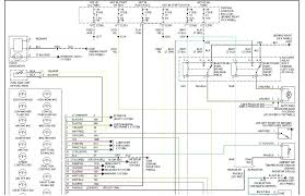 2002 lincoln navigator wiring diagram freddryer co 2004 lincoln navigator fuse box location 2002 lincoln navigator fuse box manual town car wiring diagram for rh psoriasislife club inside 2005