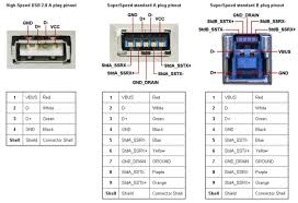 usb to rj wiring diagram wiring diagrams usb to rj45 cable wiring diagram jodebal