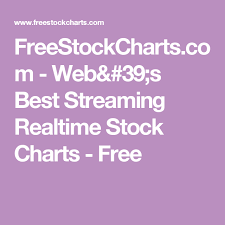 Best Free Real Time Stock Charts Freestockcharts Com Webs Best Streaming Realtime Stock