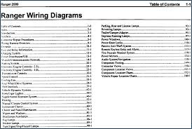 2009 ford ranger wiring diagram manual original and for 2001 ford f250 radio wiring diagram 2001 ford f250 radio wiring diagram kanvamath org on 2001 ford ranger alarm wiring schematic