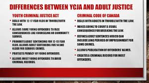 cheap persuasive essay editor sites for mba argumentative essay essay contest on a youth crime prevention theme the central concepts of the situational crime prevention