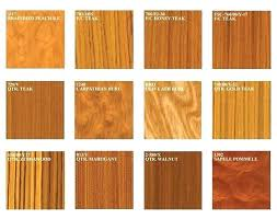 types of woods for furniture. Type Of Wood Used In Furniture Woods For Excellent  Door Veneer Types .