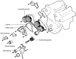 similiar hyundai tucson engine diagram keywords diagram together 2007 hyundai tucson engine diagram further