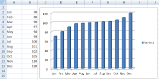How To Fix An Excel 3d Chart So That It Matches The