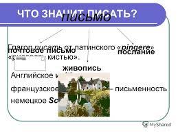Презентация на тему РЕФЕРАТ ПО ТЕМЕ ПИСЬМЕННОСТЬ Выполнил  5 ЧТО