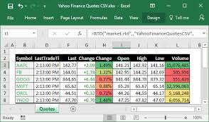 Stock Quotes Yahoo Custom KB Historical Prices From Yahoo Finance To Excel