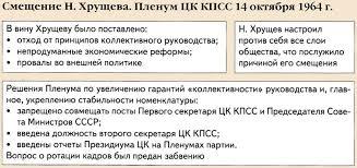 Кіберполіція проводить обшуки в офісі ЦК КПУ - Цензор.НЕТ 6561