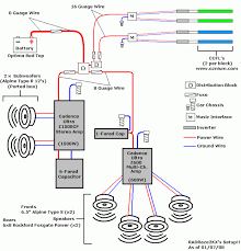 car audio wiring diagram wire stereo inside for print cute 10 2003 hyundai sonata radio wiring diagram car audio wiring diagram shot car audio wiring diagram 1 photos enjoyable topic18145 2003 hyundai tiburon