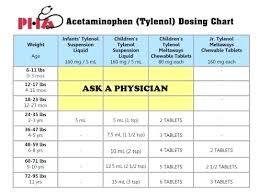 How Much Diphenhydramine Can I Take Diphenhydramine High