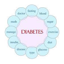 Diabetes Life Insurance Quotes Enchanting Diabetes Best Life Quote Life Insurance Brokerage