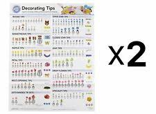 Wilton Decorating Tips Chart Wilton Decorating Tips Poster 909 192 For Sale Online Ebay