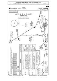 Jeppesen Climb Gradient Chart Jeppview Etnl Rostock Laage 11 Charts