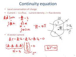 continuity equation physics. 17 continuity equation physics u
