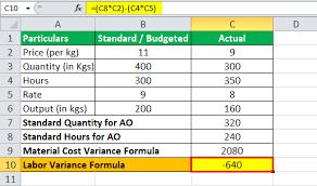 Standard Costing Formula Chart Variance Analysis Formula List Of Top 5 Variance Analysis