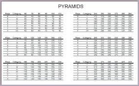 Bench Press Workout Chart Onepotprojects Com