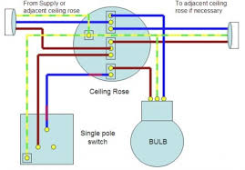 wiring diagram lighting circuit the wiring diagram home wiring guide single way lighting circuit wiring diagram
